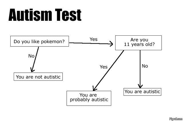Autism Test Pigrollcom