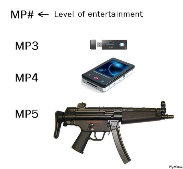 MP# level of entertainment