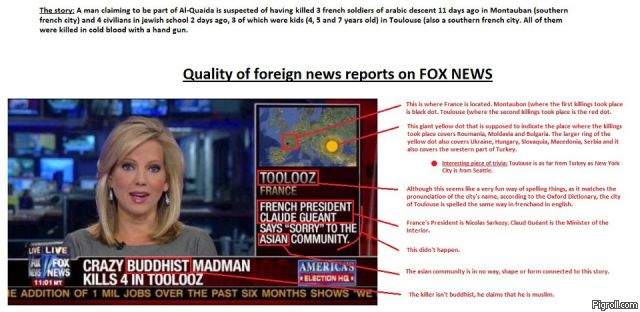 Quality of foreign news reports on FOX News
